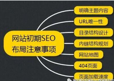如何对竞博app下载进行seo诊断,都包括哪些内容?